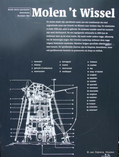 Tekst en uitleg voor de molenliefhebber