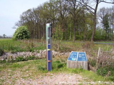 Houtgoor, natuurgebied Bleeke Heide, grondwaterpeilmeter
