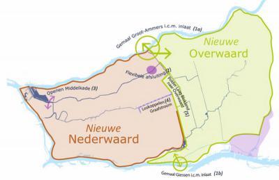 Waterschap Rivierenland wil een robuust en klimaatbestendig watersysteem realiseren in de Alblasserwaard (die verdeeld is in de Nederwaard en de Overwaard). Voor nadere toelichting zie Links > Duurzaamheid/klimaat. (©  www.waterschaprivierenland.nl)