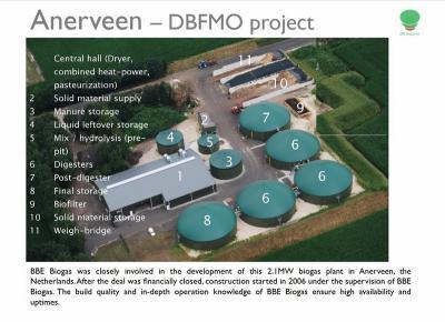 Tekening met uitleg van de in 2008 in Anerveen gerealiseerde biovergistingsinstallatie, ontworpen en gebouwd door de firma BBE Biogas (© www.bbebiogas.nl)