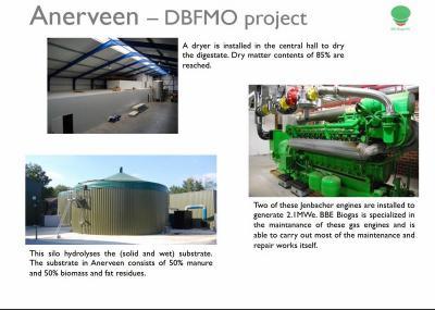 Tekening 2 met uitleg van de in 2008 in Anerveen gerealiseerde biovergistingsinstallatie, ontworpen en gebouwd door de firma (©) BBE Biogas