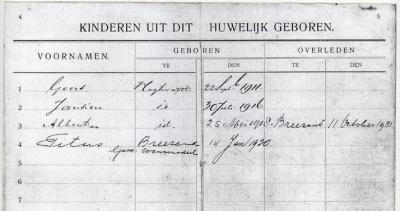 Op werkeiland Breezand, het huidige Breezanddijk, zijn in de korte tijd van zijn bestaan mensen geboren en overleden; in dit gezin wordt Titus Klein op 14 januari 1930 geboren, en in 1931 overlijdt hier zijn slechts 13 jaar oude broertje Albertus.