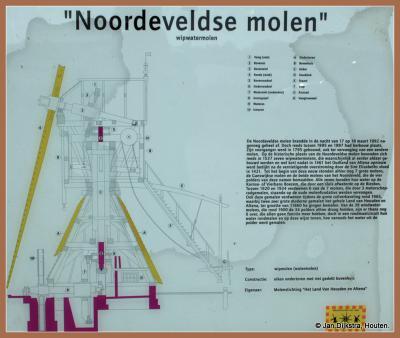 Korn, even lezen en je weet alles over de Noordeveldse Molen