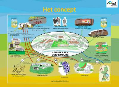 In 2016 is scholengemeenschap Sophinianum uit Nijswiller verdwenen. Een verlies voor het dorp. Maar het schept ook kansen; er komt een agroproductie- en leisure-park voor terug dat een opwaardering wil zijn voor landschap, landbouw en agrotoerisme.