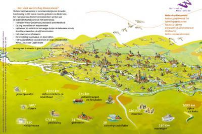 Nog een kaart van Rivierenland, geografisch nu wel met N-Z in de goede richting, met daarbij een aantal indrukwekkende kerncijfers uit het werkgebied van Waterschap Rivierenland. (© Waterschap Rivierenland)