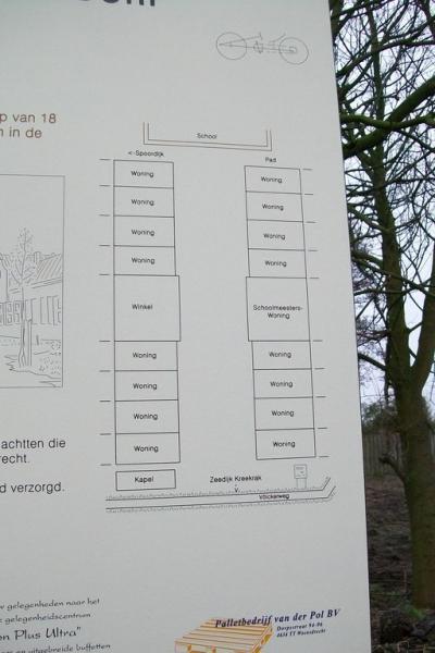 Plattegrond van het oorspronkelijke Völckerdorp, met aan weerszijden 8 arbeiderswoningen met in het midden resp. de schoolmeesterswoning en een winkel, en op de kopse kanten resp. de kerk en school.