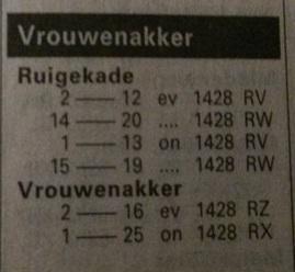 Bij de herindelingen van 1989 is meer dan de helft van het dorp Vrouwenakker 'geamputeerd'; een deel is naar buurdorp De Hoef verhuisd (Mijdrechtse Jaagpad en een deel van de Ruigekade), en een deel naar Nieuwveen (= Blokland). Zoek de verschillen...
