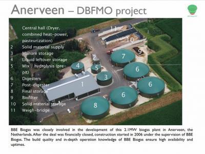 Tekening met uitleg van de in 2008 in Anerveen gerealiseerde biovergistingsinstallatie, ontworpen en gebouwd door de firma BBE Biogas. (© www.bbebiogas.nl)