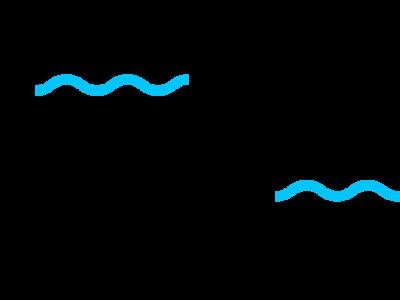 Naar aanleiding van de Watersnood van 1953 besloot men onder meer de Lauwerszee met een dijk af te sluiten. Dat is in 1969 gereedgekomen. Sindsdien is de Lauwerszee het Lauwersmeer. In 2019 heeft men het 50-jarig bestaan van het Lauwersmeer gevierd.